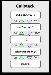 ObjectiveCeeds: Callstack Autorelease